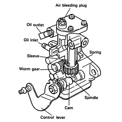 full_15005g04 source single phase motor starter wiring diagram source find,Wiring A 220 Volt Plug For Submersible Pump